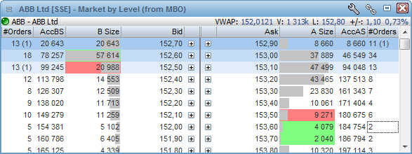 Forex live order book